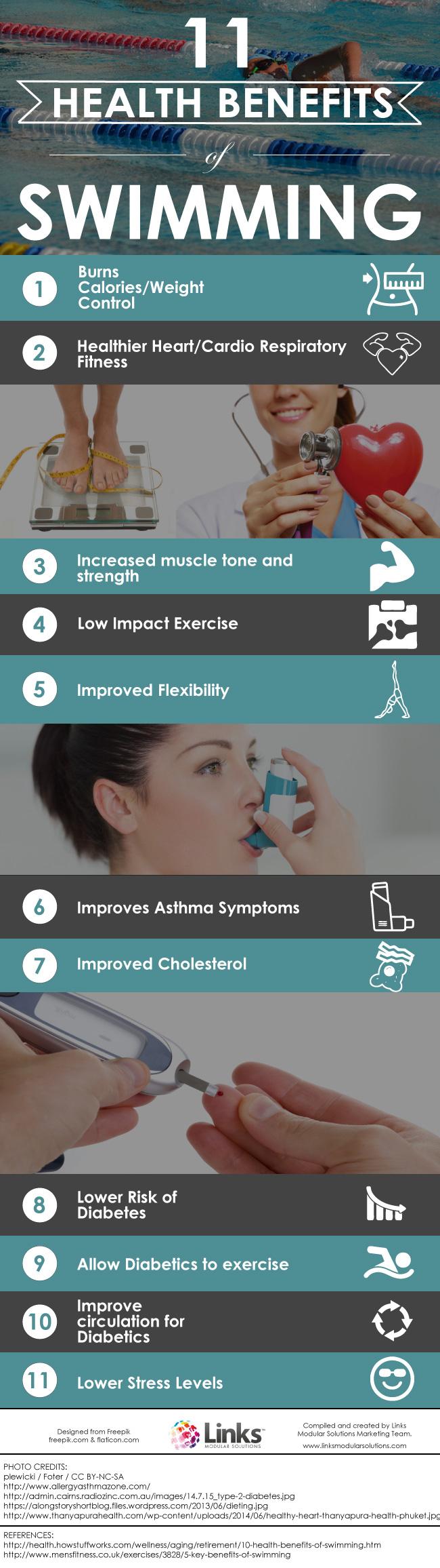 11-health-Benefits-of-swimming